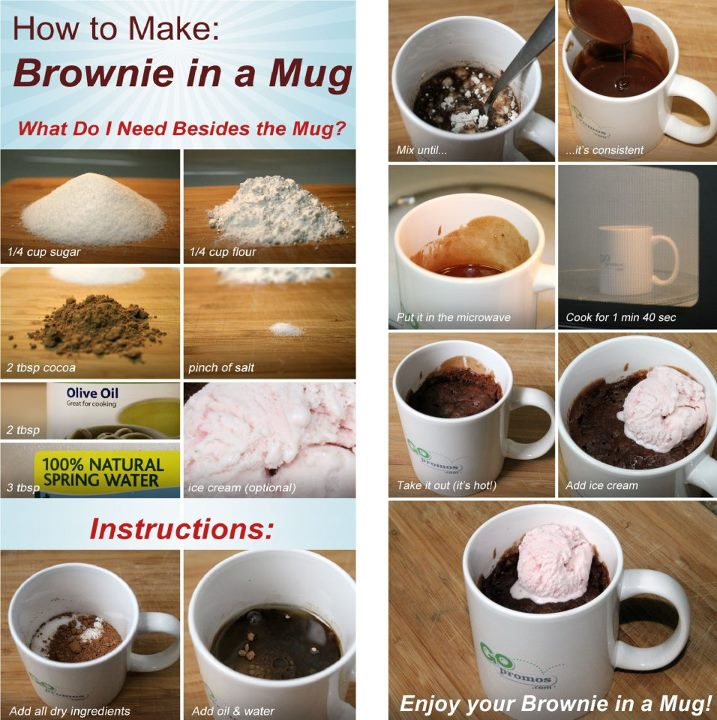 Brownie in a cup!
