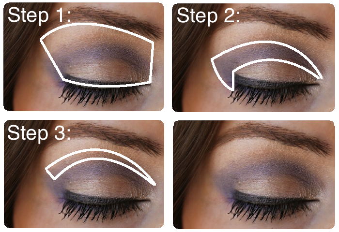 Eye Makeup Tutorial We Know How To Do It