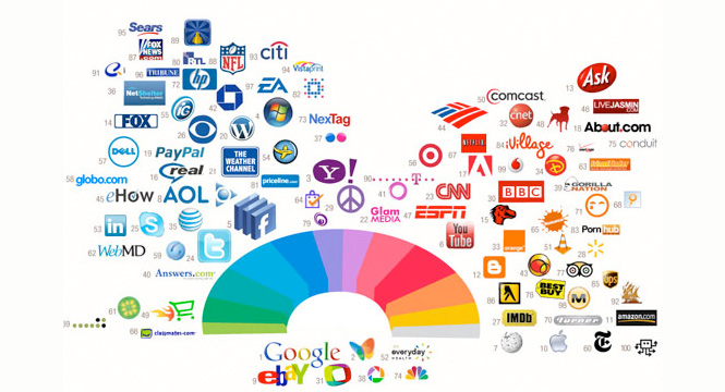 How Color Scheme Affects Your Blog and Readership