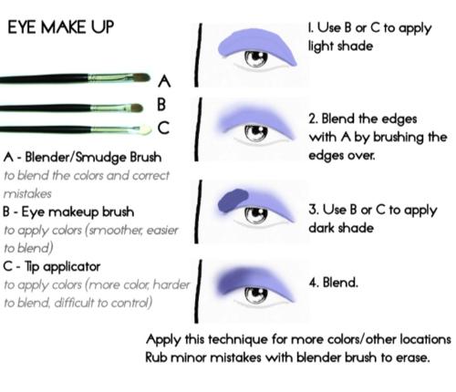 Eyeshadow Tutorial Tumblr