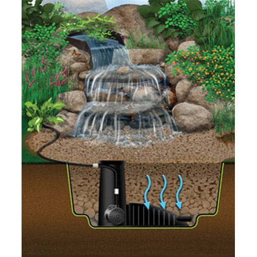 Pond less waterfall design ideas we know how to do it for Pond waterfall kit