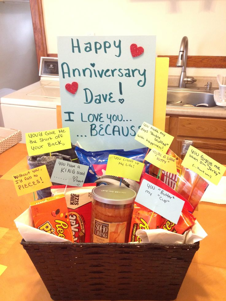 anniversary gifts by year ideas for him