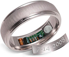 For the forgetful groom… this ring heats up 24 hours before your anniversary.