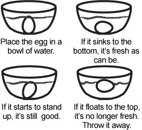 How to know if your eggs are fresh