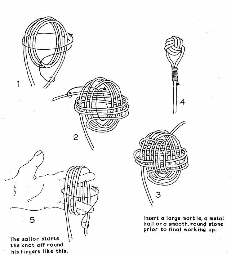 Monkeys Fist -   Knot Chart