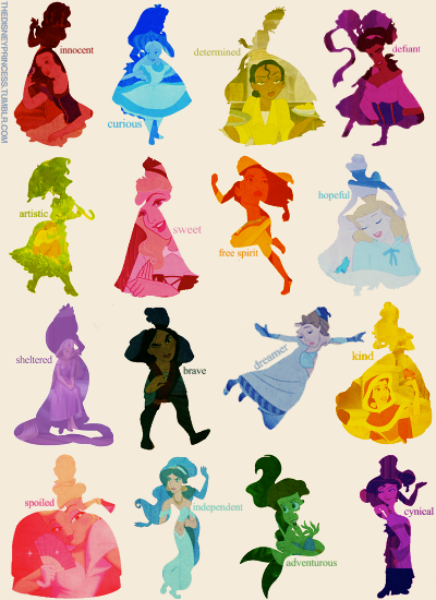 What princess are you?
