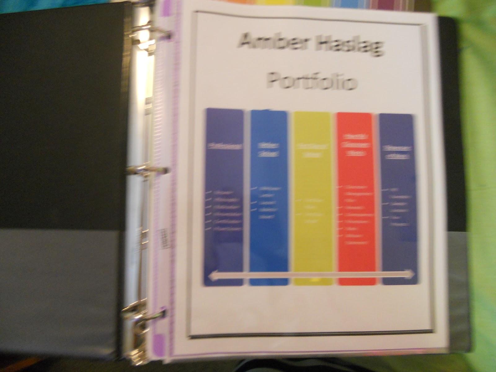 Ideas for compiling your teacher portfolio
